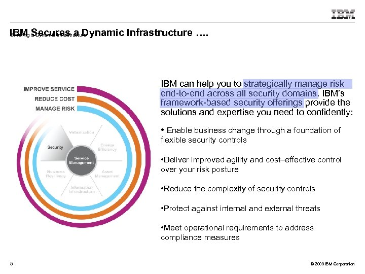IBM Secures a Dynamic Infrastructure …. Securing a Dynamic Infrastructure IBM can help you