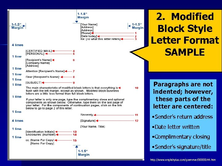 2. Modified Block Style Letter Format SAMPLE Paragraphs are not indented; however, these parts