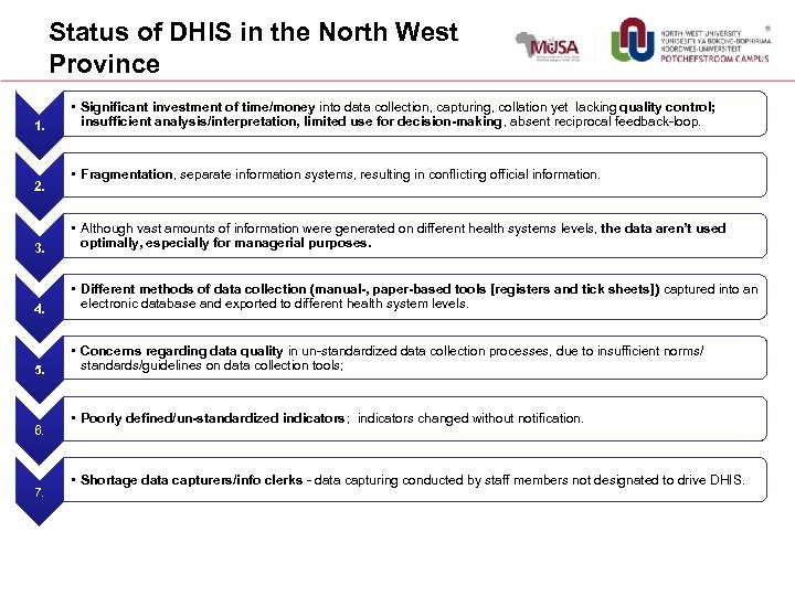 Status of DHIS in the North West Province 1. 2. • Significant investment of