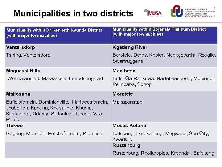 Municipalities in two districts Municipality within Bojanala Platinum District Municipality within Dr Kenneth Kaunda