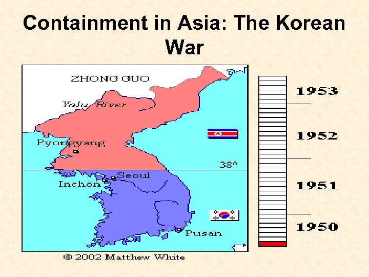 Containment in Asia: The Korean War