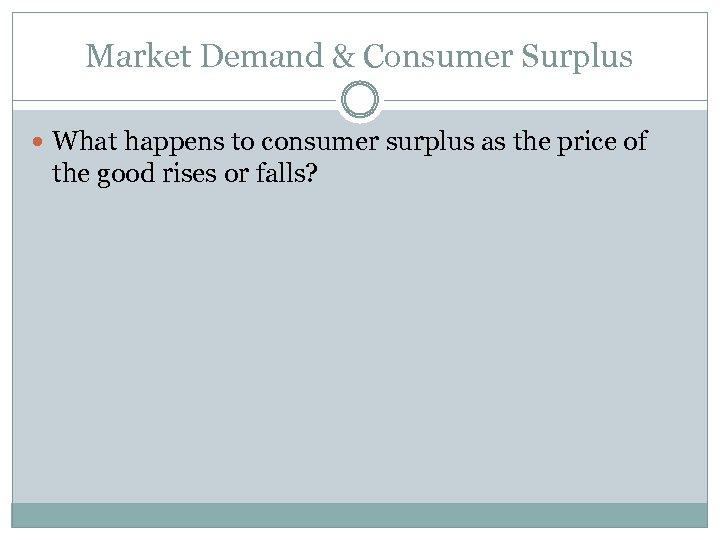 Market Demand & Consumer Surplus What happens to consumer surplus as the price of