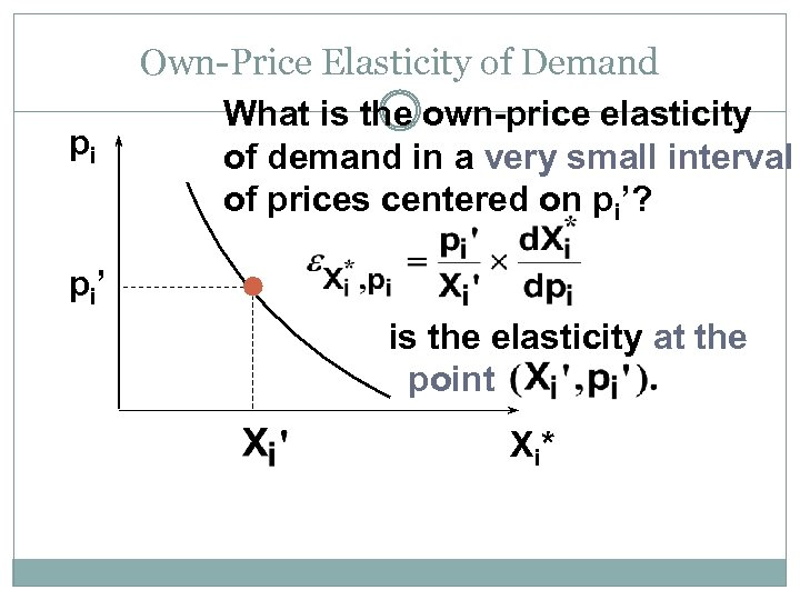 pi Own-Price Elasticity of Demand What is the own-price elasticity of demand in a