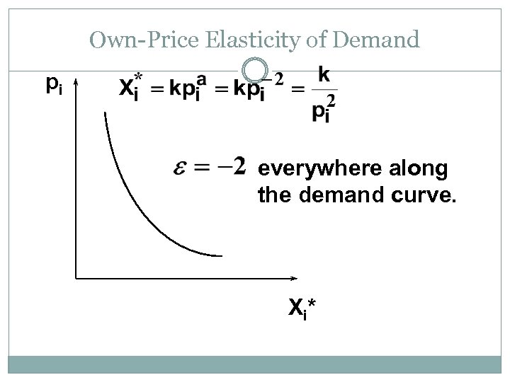 Own-Price Elasticity of Demand pi everywhere along the demand curve. X i*