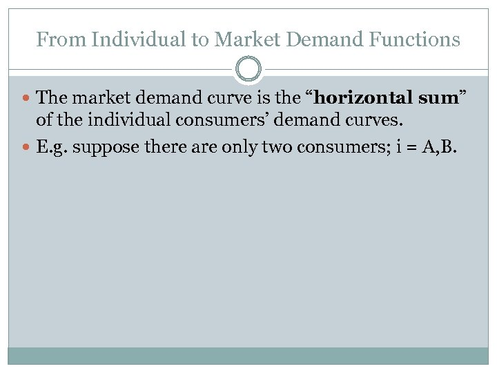 """From Individual to Market Demand Functions The market demand curve is the """"horizontal sum"""""""