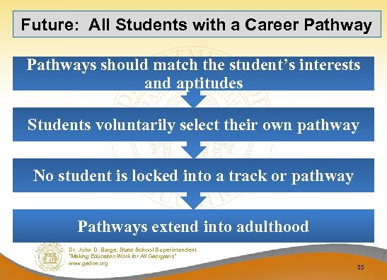 Future: All Students with a Career Pathways should match the student's interests and aptitudes