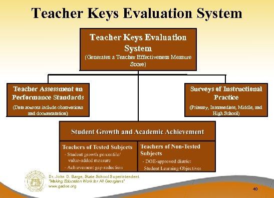 Teacher Keys Evaluation System (Generates a Teacher Effectiveness Measure Score) Teacher Assessment on Performance