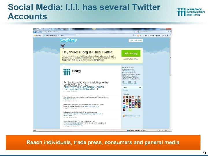Social Media: I. I. I. has several Twitter Accounts Reach individuals, trade press, consumers