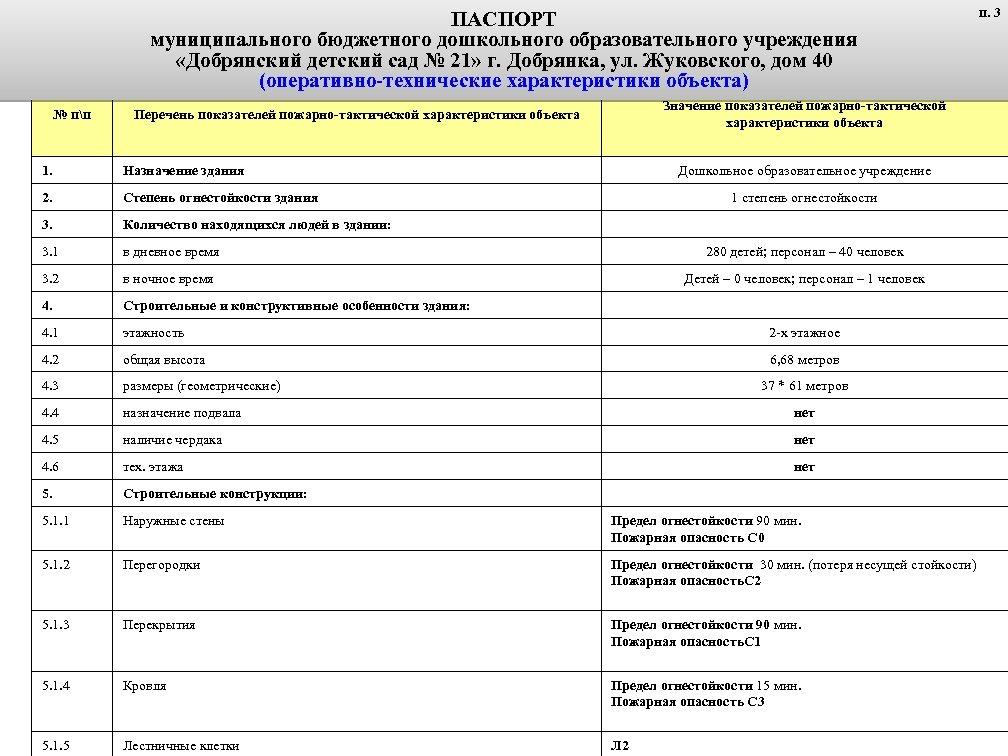 ПАСПОРТ муниципального бюджетного дошкольного образовательного учреждения «Добрянский детский сад № 21» г. Добрянка, ул.