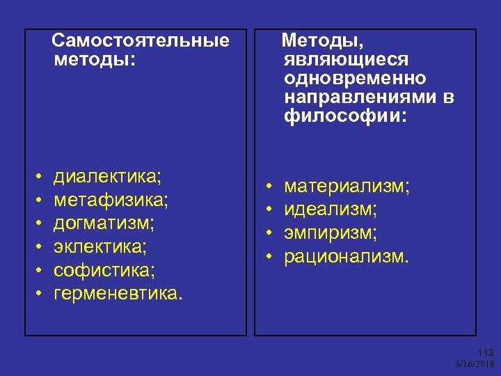 Самостоятельные методы: Методы, являющиеся одновременно направлениями в философии: • • • диалектика; метафизика;