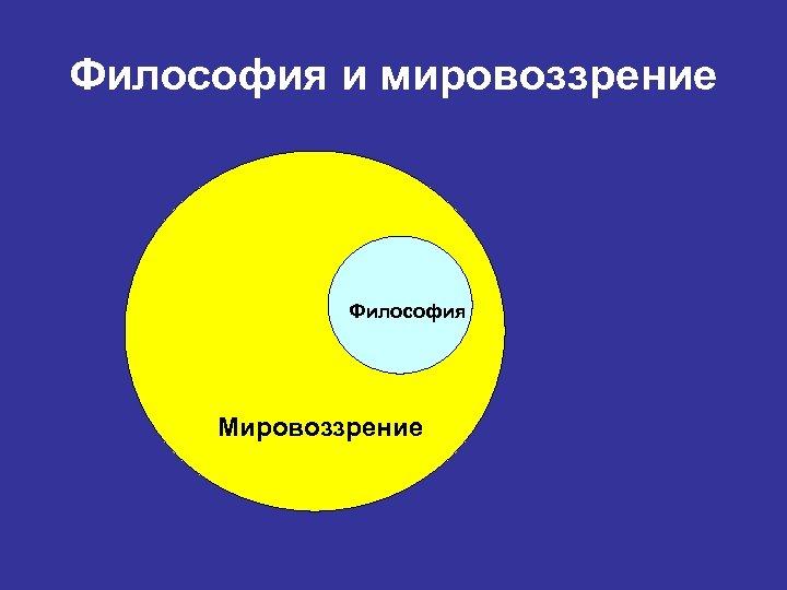 Философия и мировоззрение Философия Мировоззрение