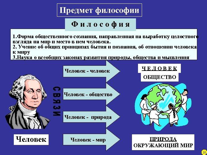 Предмет философии Философия 1. Форма общественного сознания, направленная. И Я Ф И Л О