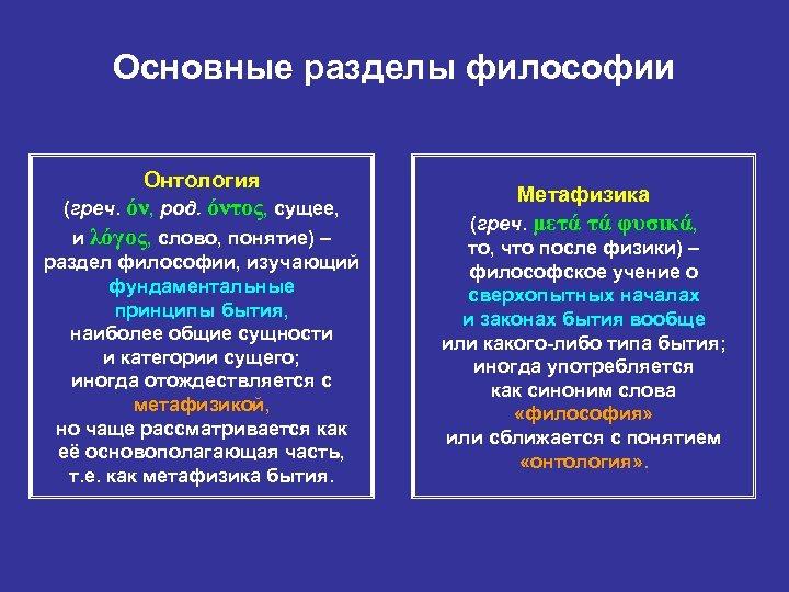 Основные разделы философии Онтология (греч. όν, род. όντος, сущее, и λόγος, слово, понятие) –