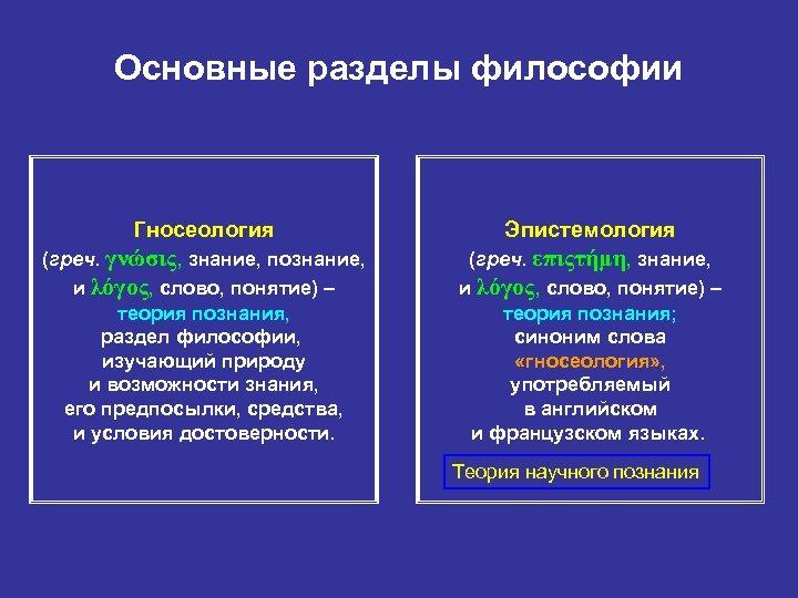 Основные разделы философии Гносеология Эпистемология (греч. γνώσις, знание, познание, и λόγος, слово, понятие) –