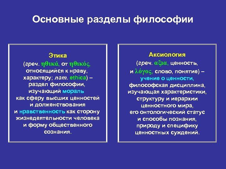 Основные разделы философии Этика (греч. ηθικά, от ηθικός, относящийся к нраву, характеру; лат. ethica)