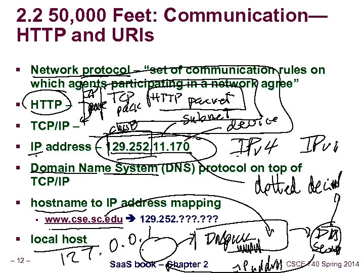 "2. 2 50, 000 Feet: Communication— HTTP and URIs § Network protocol – ""set"