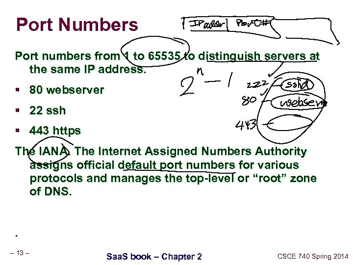 Port Numbers Port numbers from 1 to 65535 to distinguish servers at the same