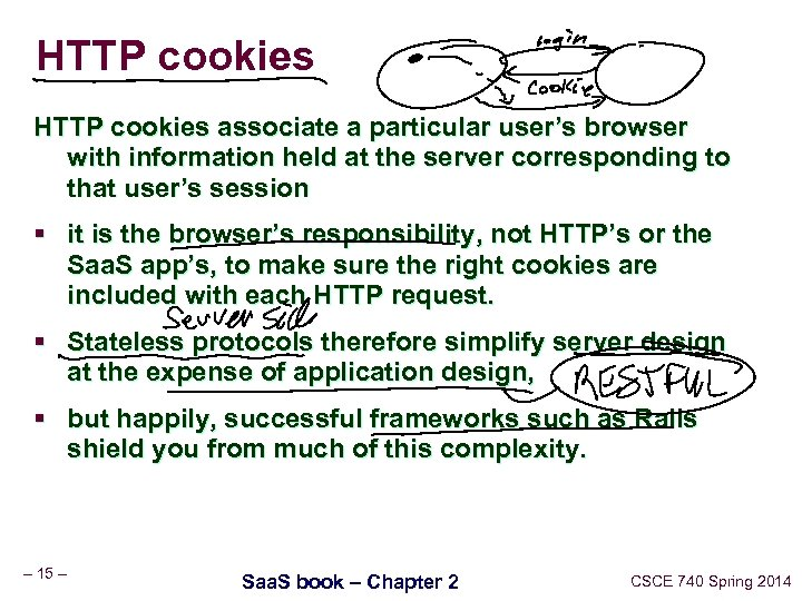 HTTP cookies associate a particular user's browser with information held at the server corresponding