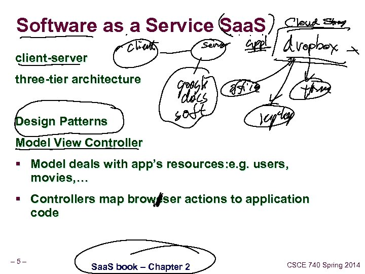 Software as a Service Saa. S client-server three-tier architecture Design Patterns Model View Controller