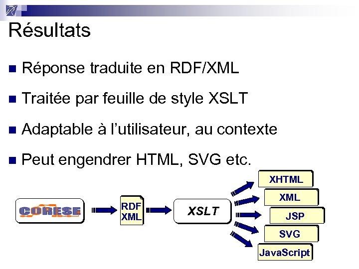 Résultats n Réponse traduite en RDF/XML n Traitée par feuille de style XSLT n
