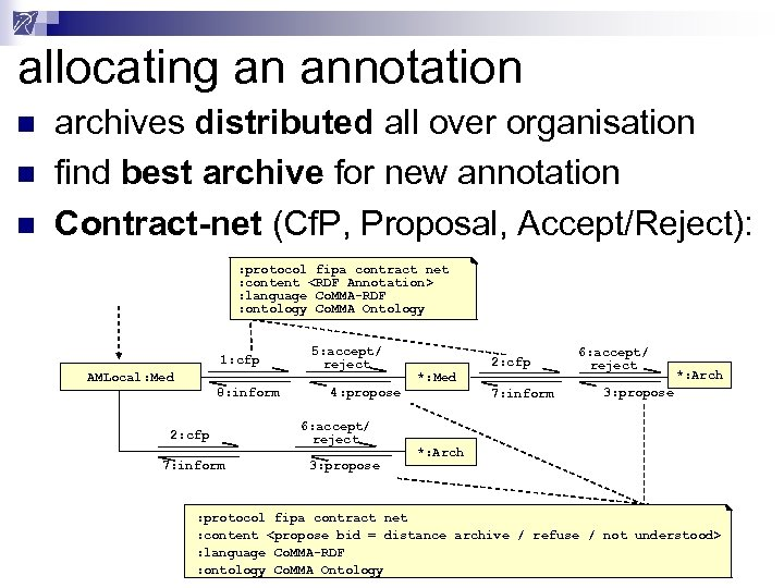 allocating an annotation n archives distributed all over organisation find best archive for new