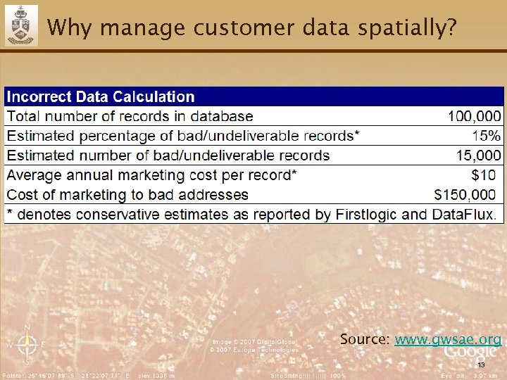 Why manage customer data spatially? Source: www. gwsae. org 13