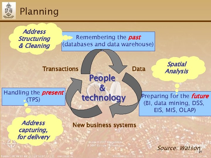 Planning Address Structuring & Cleaning Remembering the past (databases and data warehouse) Transactions Handling