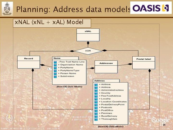 Planning: Address data models x. NAL (x. NL + x. AL) Model 34