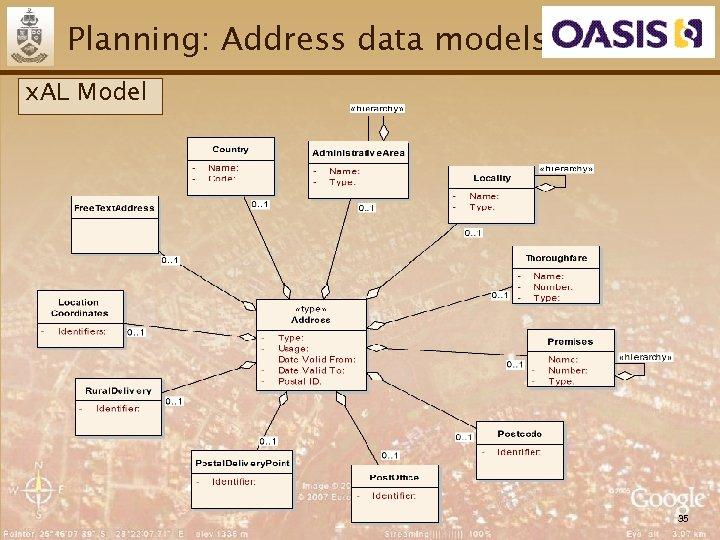 Planning: Address data models x. AL Model 35
