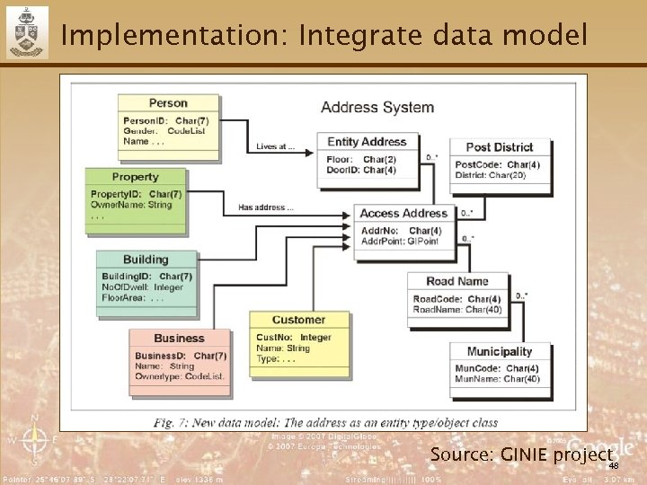 Implementation: Integrate data model Source: GINIE project 48