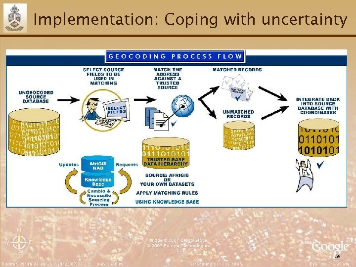 Implementation: Coping with uncertainty 58