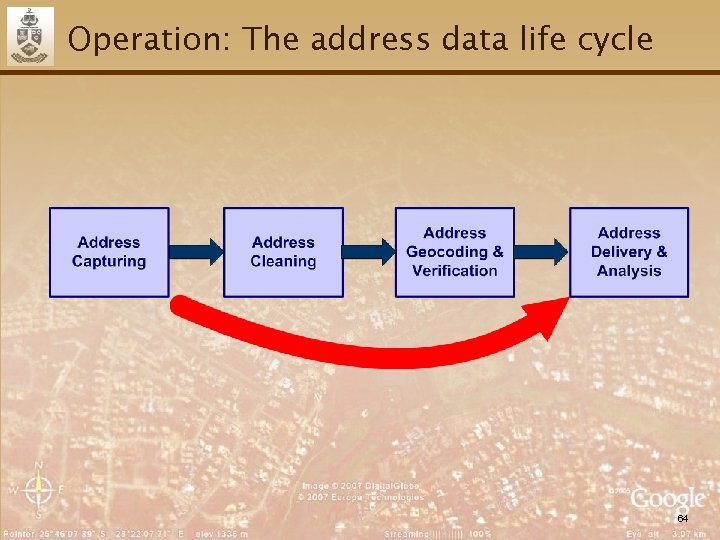 Operation: The address data life cycle 64