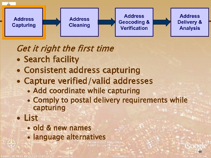 Get it right the first time ∙ Search facility ∙ Consistent address capturing ∙