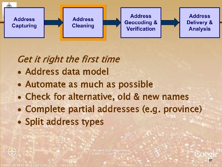 Get it right the first time ∙ Address data model ∙ Automate as much