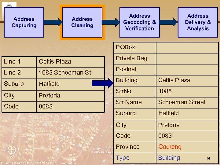 POBox Line 1 Celtis Plaza Line 2 1085 Schoeman St Suburb Hatfield City Pretoria