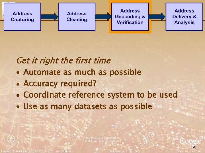 Get it right the first time ∙ Automate as much as possible ∙ Accuracy