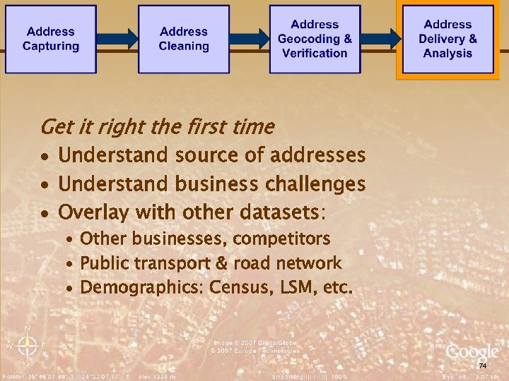 Get it right the first time ∙ Understand source of addresses ∙ Understand business