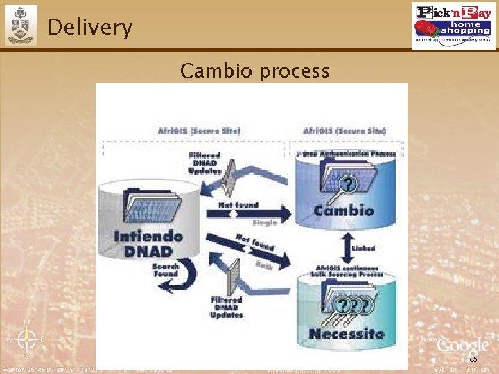 Delivery Cambio process 85