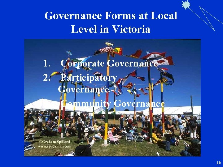 Governance Forms at Local Level in Victoria 1. Corporate Governance 2. Participatory Governance 3.