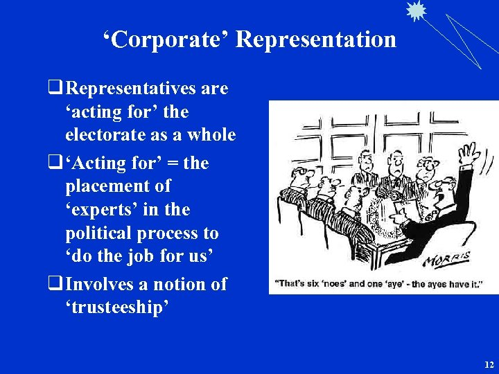 'Corporate' Representation q Representatives are 'acting for' the electorate as a whole q 'Acting