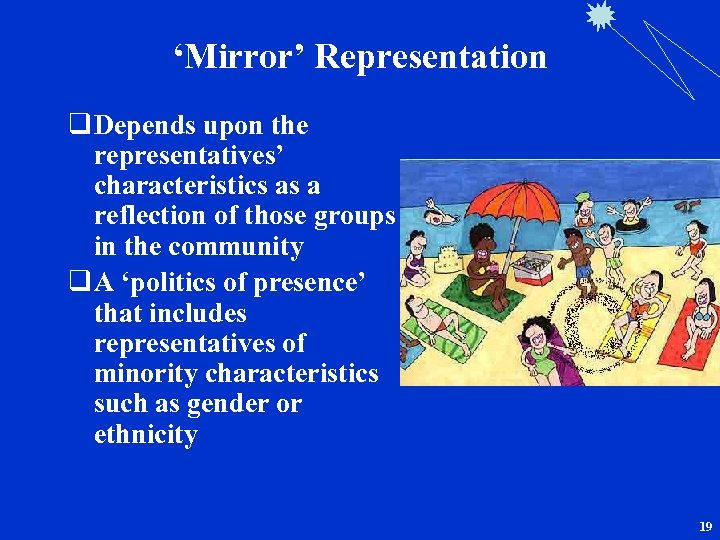'Mirror' Representation q Depends upon the representatives' characteristics as a reflection of those groups