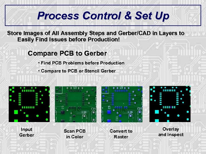 Process Control & Set Up Store Images of All Assembly Steps and Gerber/CAD in