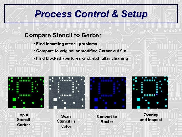 Process Control & Setup Compare Stencil to Gerber • Find incoming stencil problems •