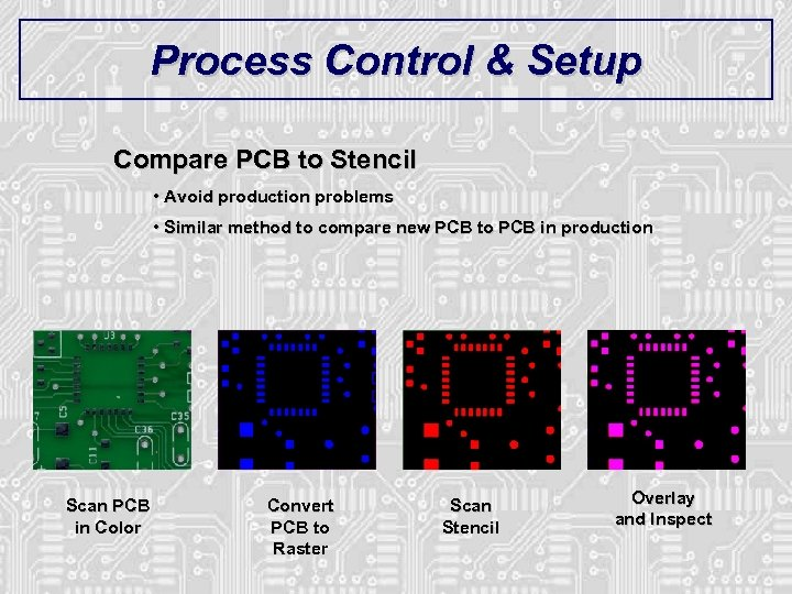 Process Control & Setup Compare PCB to Stencil • Avoid production problems • Similar