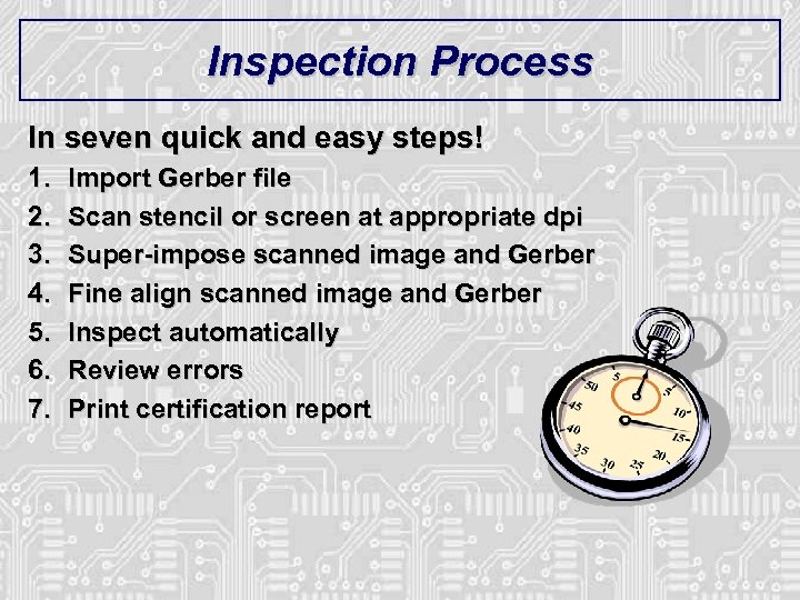 Inspection Process In seven quick and easy steps! 1. 2. 3. 4. 5. 6.