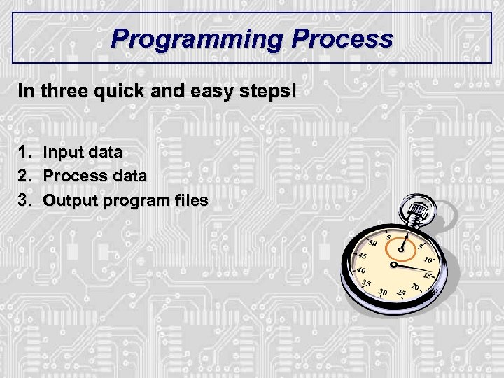 Programming Process In three quick and easy steps! 1. 2. 3. Input data Process