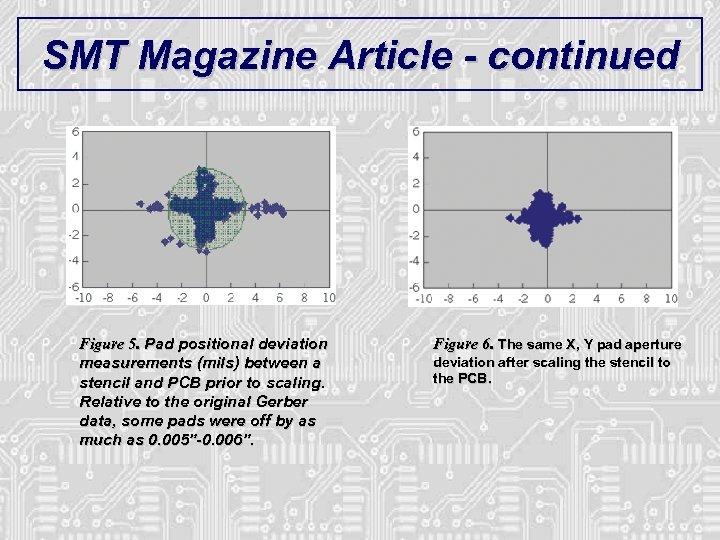 SMT Magazine Article - continued Figure 5. Pad positional deviation measurements (mils) between a