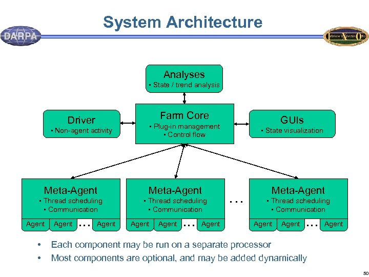 System Architecture Analyses • State / trend analysis Farm Core Driver • Non-agent activity