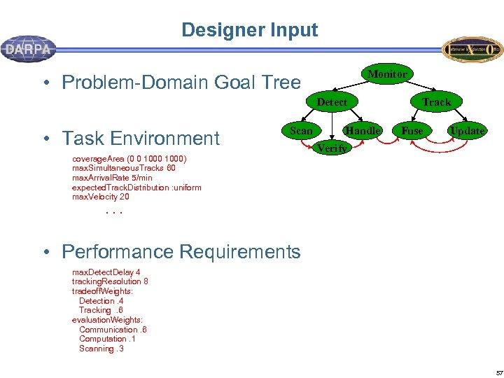 Designer Input Monitor • Problem-Domain Goal Tree Detect • Task Environment Scan coverage. Area