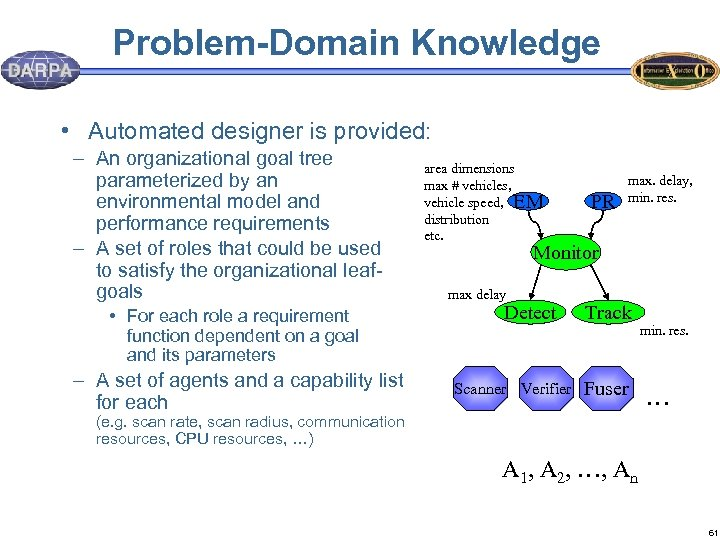 Problem-Domain Knowledge • Automated designer is provided: – An organizational goal tree parameterized by